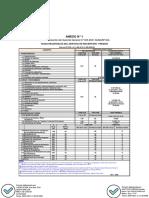 Actualización Del Monto de Los Derechos Registrales SUNARP 2021