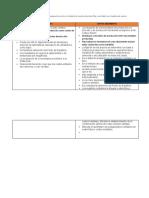 Elabore Un Cuadro Detallado y Comparativo Entre El Modelo de Costos Directos