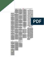 Mapa%20Técnico%20Imbil%202018