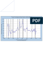USA CPI and the Economic Long Cycle