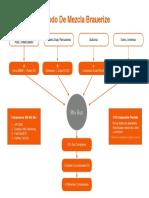 Diagrama_De_Metodo_Brauerize (1)