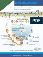 Fluxo de Trabalho Processamento e Organização (1)