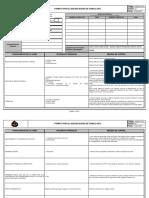 Hseq-f-013 Formato Ast Operaciones Wt