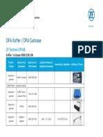 Testman equipment  info