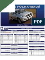Teste Folha-Mauá - Toyota RAV4