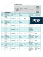 Matriz de Datos Del Cuestionario Sobre Conectividad y Situación Académica de Los Alumnos de La Materia Metodología de Investigación 2021