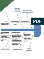PDF 9 Engranajes Rectos y Helicoidales Compress