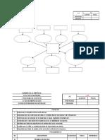 Flujogramas y Programas de Conversion, Nomina