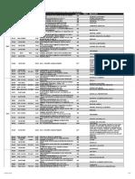 Programação Semanal 26 a 01 de Julho 2021 ( Dias )