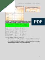 Formulario #1 Física Aplicada