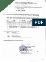 Surat Tugas Guru IPA SMP N 3 Pringapus Satu Atap