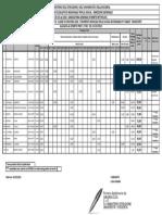 Graduatoria Puglia AJ56 - Rett. 01-7-19 per Pubbl-signed