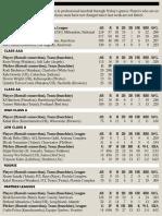 Hawaii Baseball Report - July 25, 2021