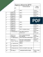 Адреса  и площадь обьектов ДГТУ (1) (1)