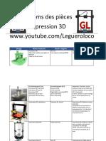 Nom des pièces - Impression 3D