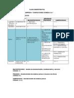 Clase demostrativa Contextualización Subproceso Abastecimiento materias