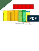 bondad de ajuste _ CASS_860111292_numerosaleatorios