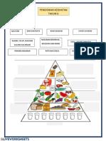 asas piramid makanan