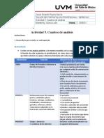 U3_A5_Cuadros_de_análisis