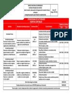 Cronograma Cuentas Contables