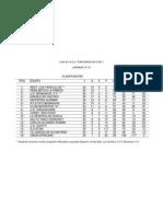 Resultados-Clasificación J24