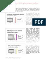 Fonctionnement filtres (fiche_no_5-2a)