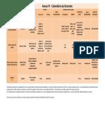 Calendario Vacinao 2020 Gestante