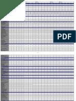 Ethernet Feature Matrix 27092010