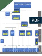 Organisation de Graphics System Sa