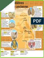 Les lieux célèbres de l'Égypte ancienne