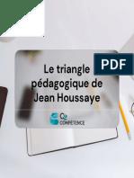 Le triangle pédagogique de Jean Houssaye