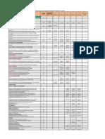 Cronograma Presupuesto Ff