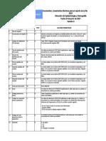 lineamientos-anexo-tecnico-res-202-2021-v5