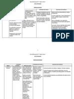 TABLA DE CONTENIDOS- 4to. módulo CIENCIAS-