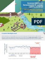 Cartilha - Escassez hídrica e o fornecimento de energia elétrica no Brasil