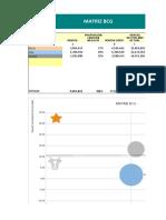 Matriz BCG en Excel