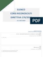 Elenco Corsi Riconosciuti Per l'Anno Scolastico 2017-2018