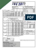 Tabela IUC 2011