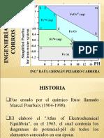 3.0. Diagrama Pourbaix