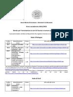 Bando TOLC Economia 2021-2022 per pubblicazione