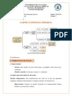 Lesiones Elementales Primarias - Michelle Hernández - Grupo 2