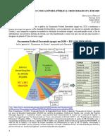 Grafico Orçamento 2020 Privilégio Dos Gastos Com a Dívida Pública e a Necessidade de Auditoria VERSAO FINAL