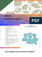 Unidad 1 .- Sujetos Del Derecho II Pac 2021