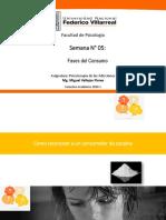 10062869_c5 Fases de La Adiccion 1 Adicciones Unfv 2020