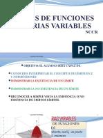 PPT 8. Límites de funciones 1
