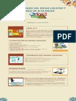 Infografia de Generalidades Del Riesgo Locativo y Tareas de Alto Riesgo