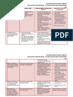 C.1 AP-2 AR Substantive Audit Program