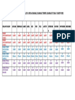 2021 Jadwal Posyandu Balita Desa Hamak, Hatim, Hamut