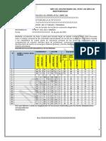 Informe de La Evaluación Diagnóstica Xxxxxx Grado