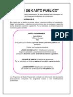 TIPOS DE GASTO PUBLICO
